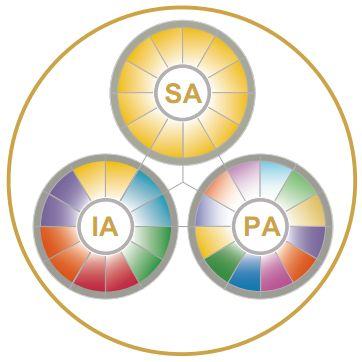 Circlegraphic